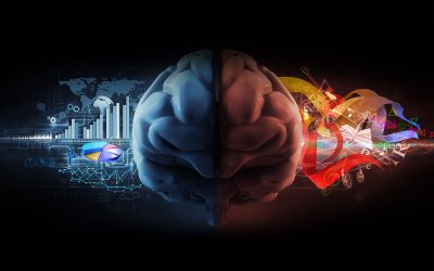 The Conscious and Subconscious Mind